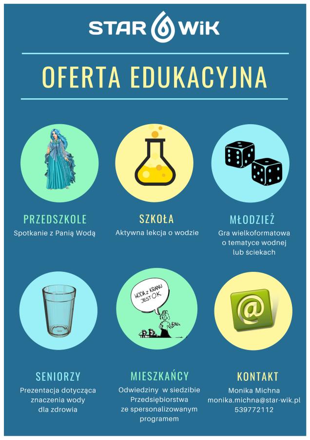oferta edukacyjna - plakat